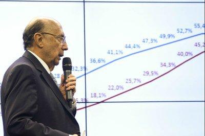 Henrique Meirelles, ministro da Fazenda (Foto: Marcelo Camargo / Agência Brasil)