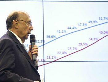 deficit-previdencia-carta-capital-marcelo-camargo