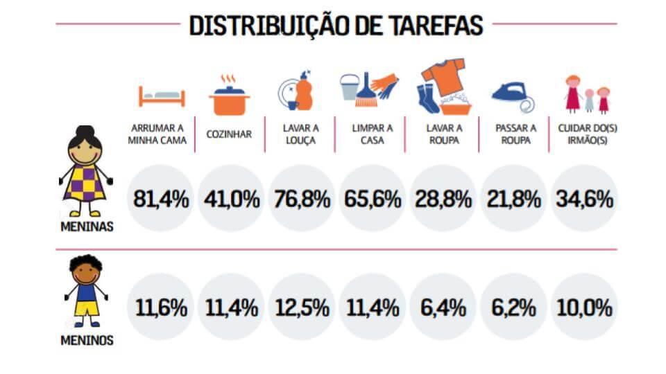 (fonte: Plan Brasil)